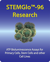 STEMGlo-96 Research: An assay to measure proliferation ability of primary explanted cells, stem cells and other cell lines