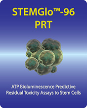 STEMGlo-96 PRT: An assay to determine residual toxicity and the effect of repeated drug administration