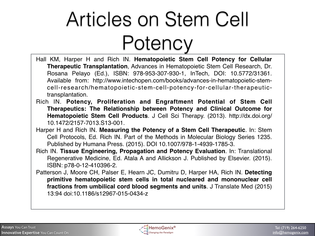Articles on stem cell potency using HALO-Potency